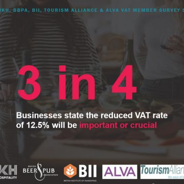 Survey shows value of VAT reduction and dangers of rise back to 20% rate